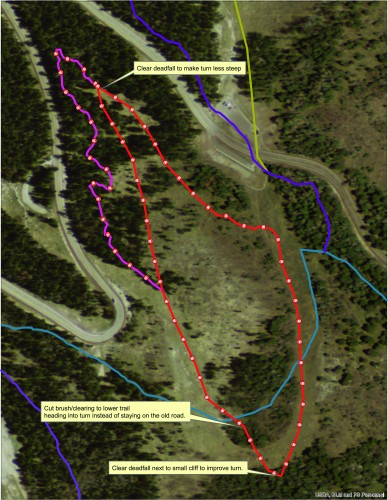 New Sandia Trail from PDF